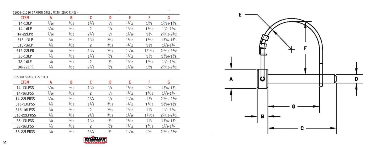 Gemütlich Lock Wire Verfahren Galerie - Schaltplan Serie Circuit ...