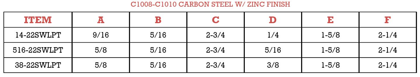 carbon steel with zinc finish sw tab lock pin