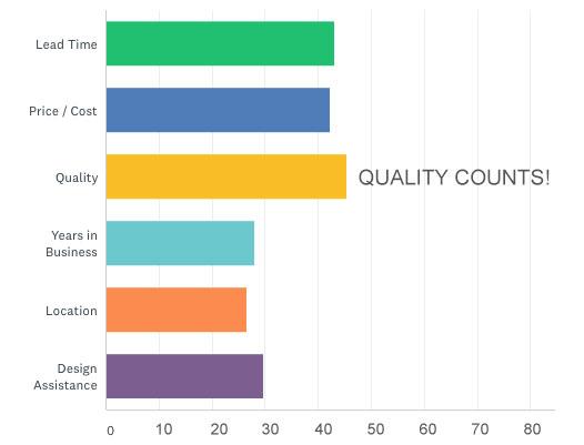 qulity-counts-miller-products-survey-061018